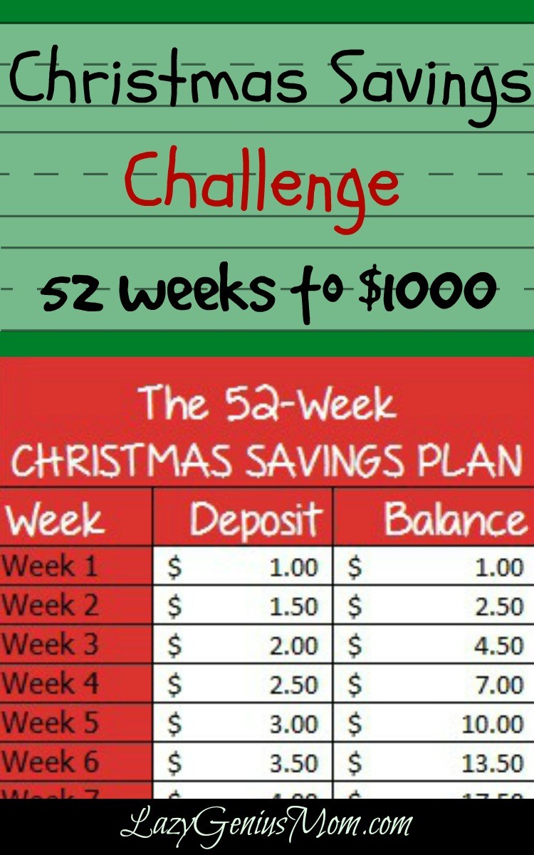 52 weeks to $1000- Be prepared for Christmas! Free ...